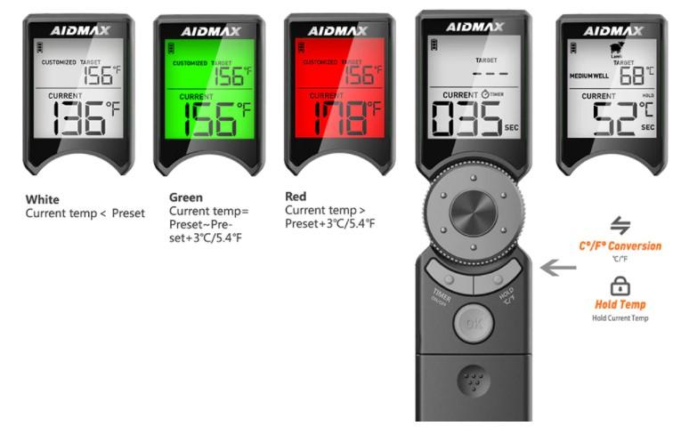 Топ 5 лучших кондитерских термометров