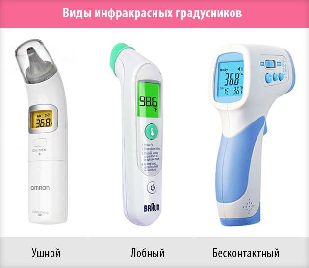 Топ 5 самых лучших безртутных термометров